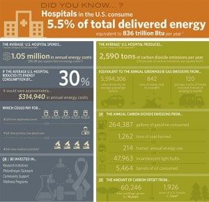 GRAPHIC_Healthcare_Energy_Use