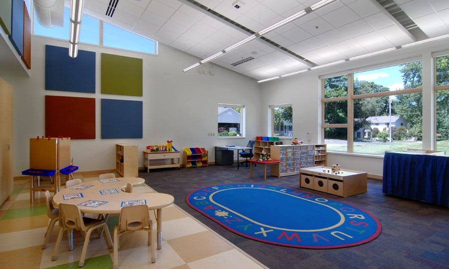 Classroom Layouts For Early Childhood ~ Harnessing power of visible learning a better classroom