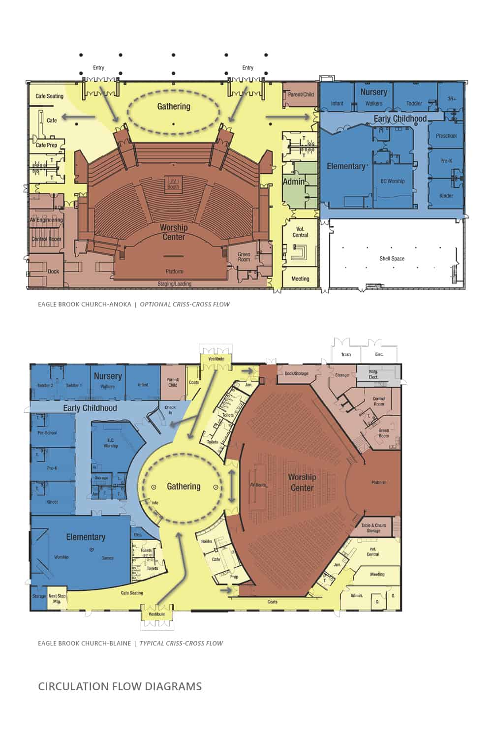 Floor plan comparisons showing the difference in circulation cross-flows between EBC Anoka and Blaine.
