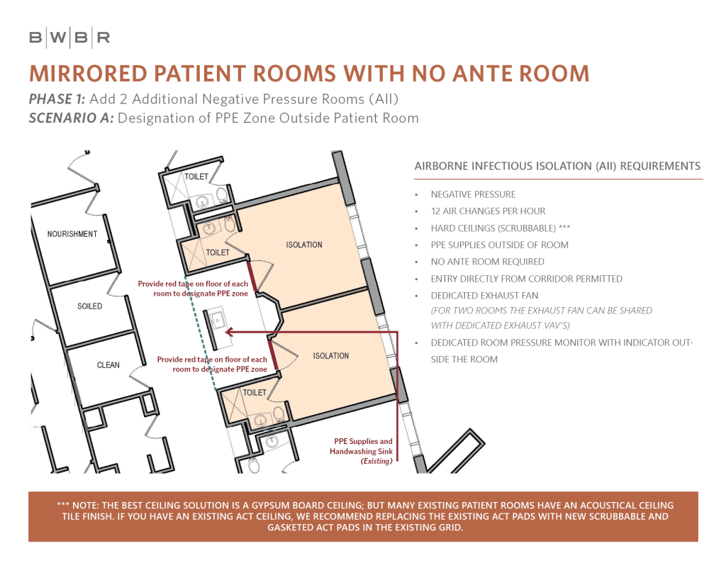 Room plan for mirrored patient rooms with no ante room