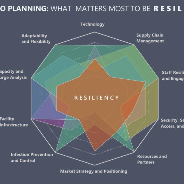 Scenario Planning Overview